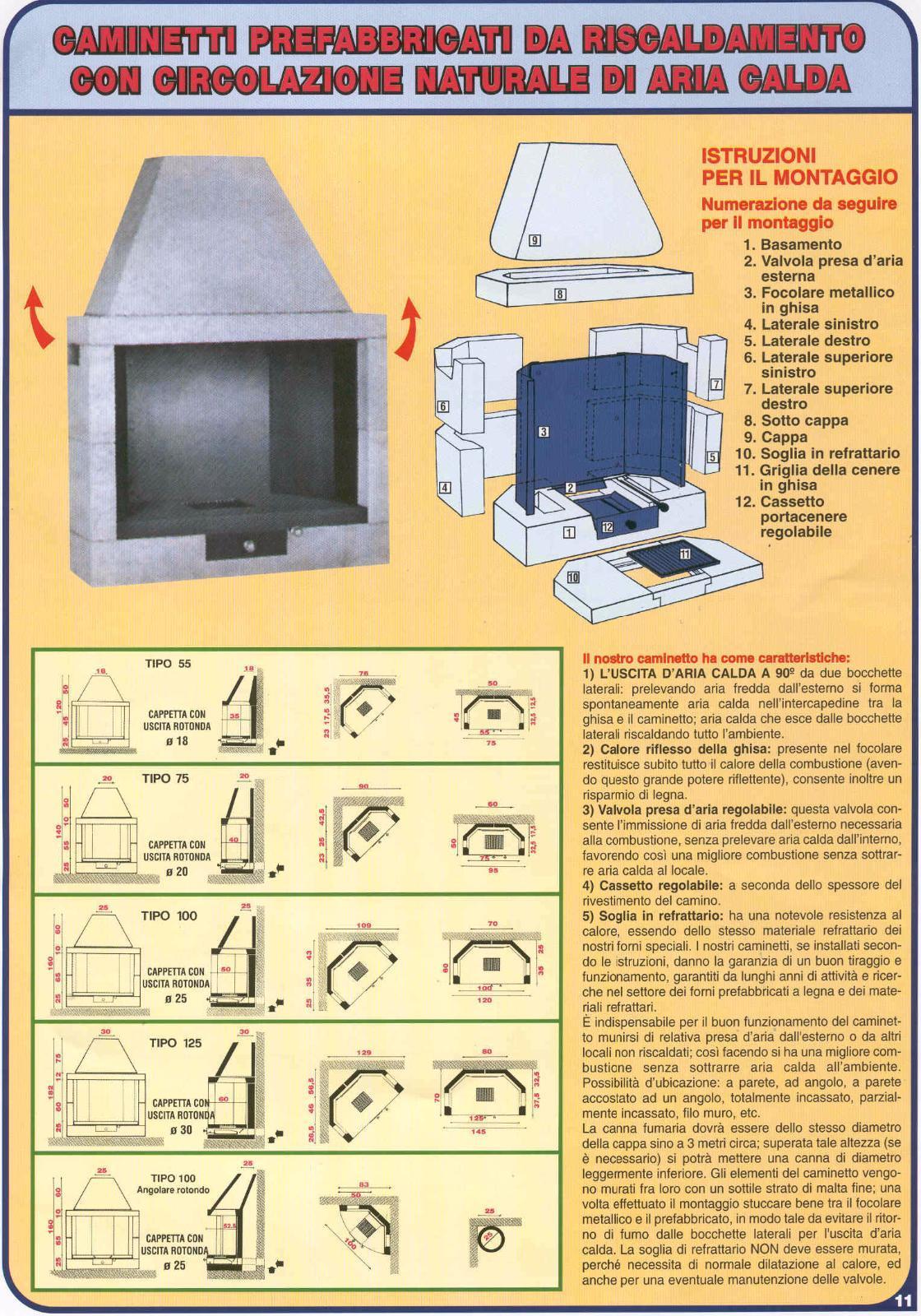 Riscaldamento Con Aria Calda.Caminetto Prefabbricato Da Riscaldamento Con Circolazione Naturale